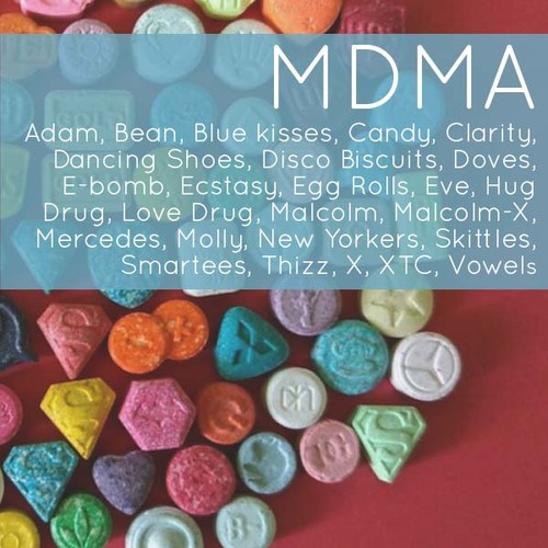 image of different shaped and colored mdma pills with text